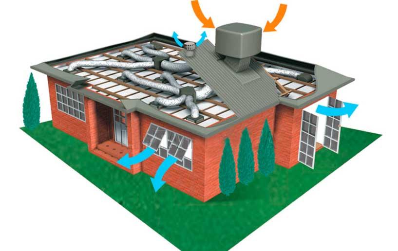 Climatización evaporativa